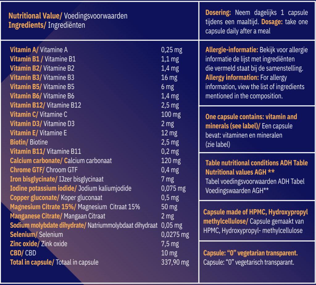 Ingredienten CBD Multi Vitamine Capsules
